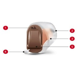Siemens Signia Lotus Prompt Click- ITC Very Small Powerful Digital, 8 Channels, 55/118 Db Matrix Instant Fit Hearing Aid (Left)